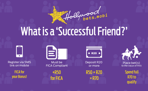 Refer A Friend - Hollywoodbets - Register, FICA, Bet, Qualify for R20 bonus