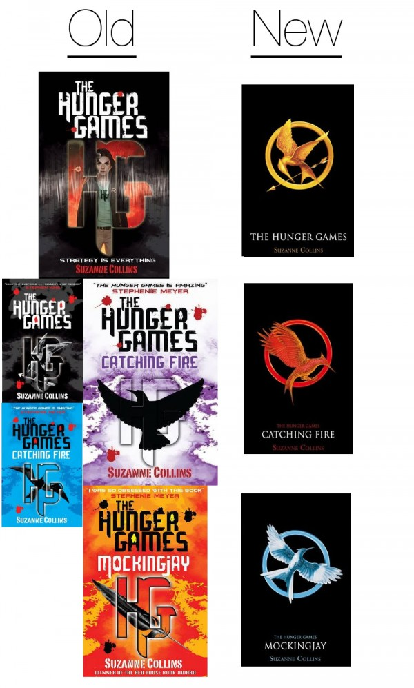 summary for the hunger games book 2