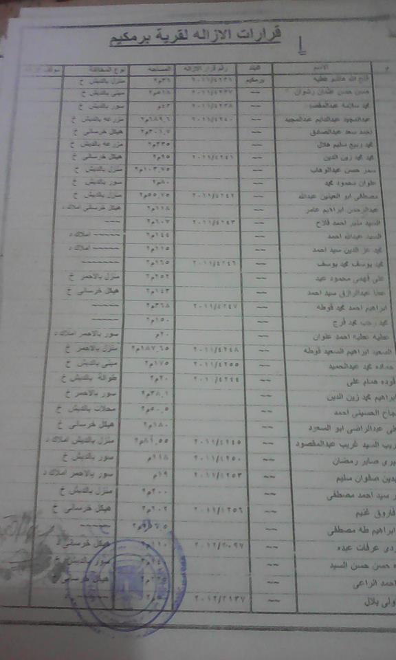 بالادله والمستندات الفساد بديرب نجم شرقيه.