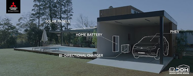 The integration between home and car arrives