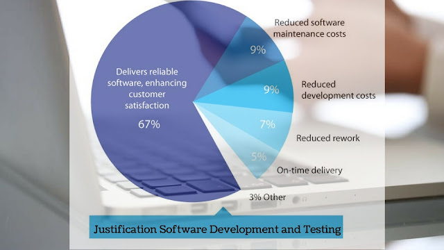 Justification Software Development