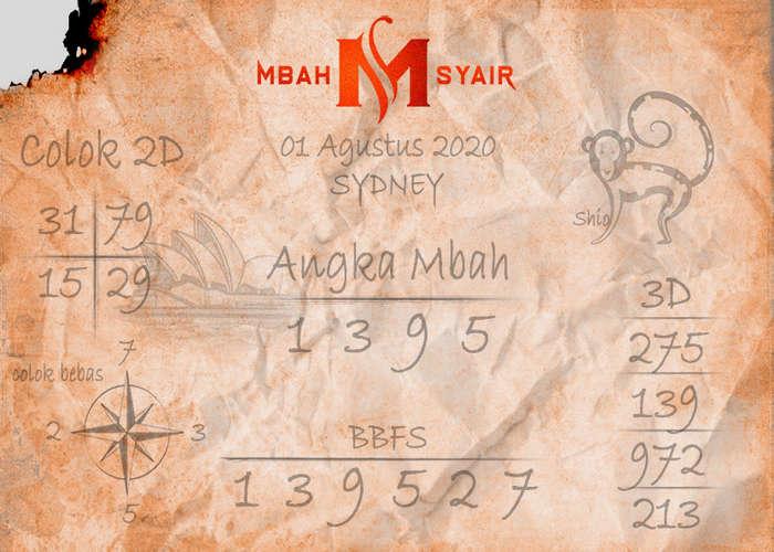 Kode syair Sydney Sabtu 1 Agustus 2020 11