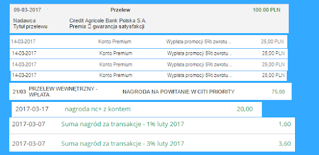 Moje zarabianie na bankach - podsumowanie lutego 2017 r.