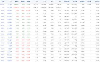 中国株コバンザメ投資ウォッチ銘柄watch20141111