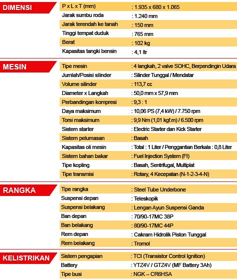 Spesifikasi Motor Yamaha Jupiter Z Juni 2013