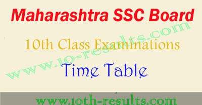 Maharashtra Board 10th exam time table 2019 ssc date sheet