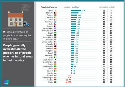 Desafíos de la educación en el Perú: Ignorancia y prejuicios
