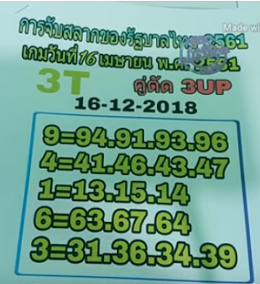 Thai Lottery 123 Closing Formulation Guidelines For Sixteen.12.2018 | Obvious Guidelines