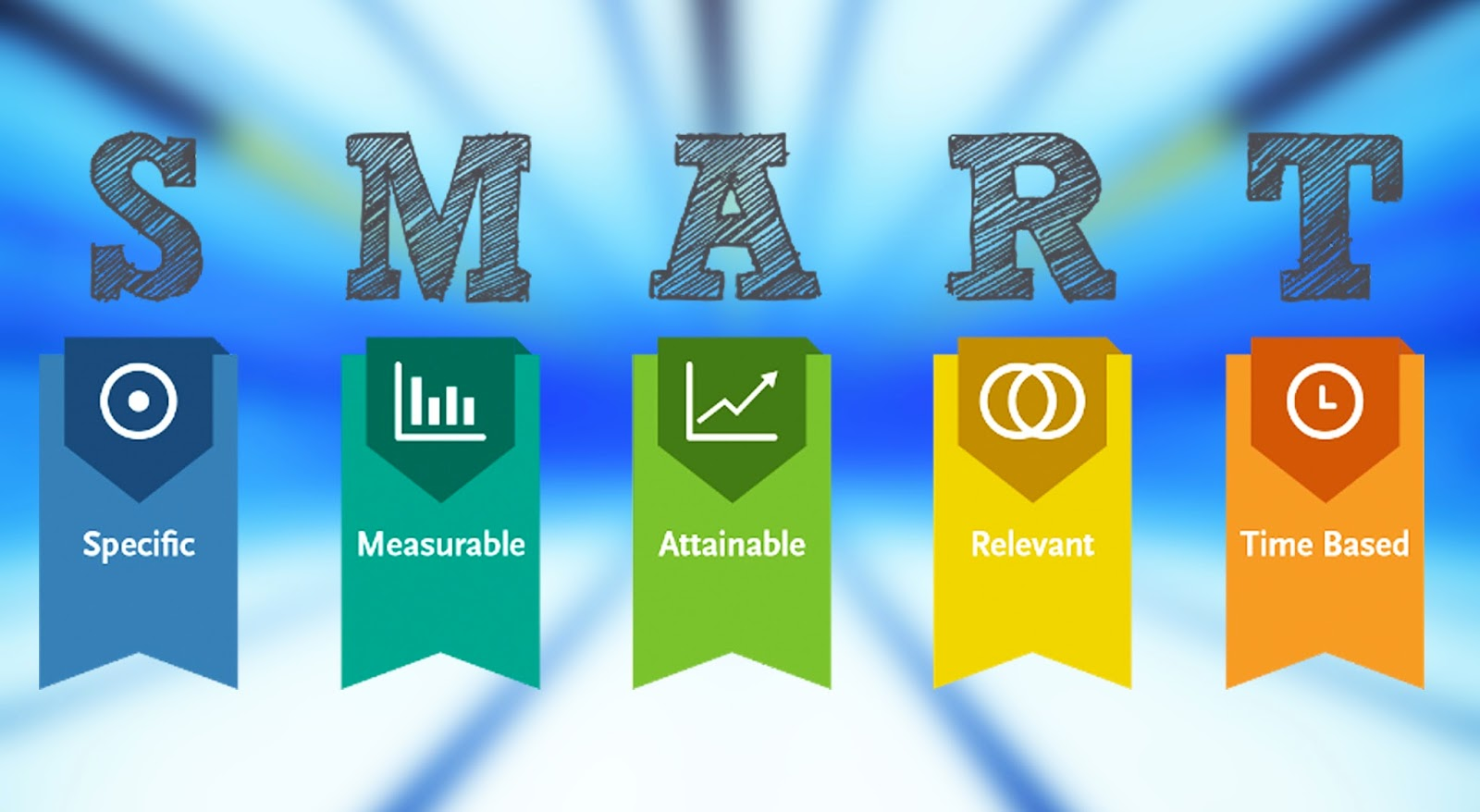 nokia company recent smart objectives