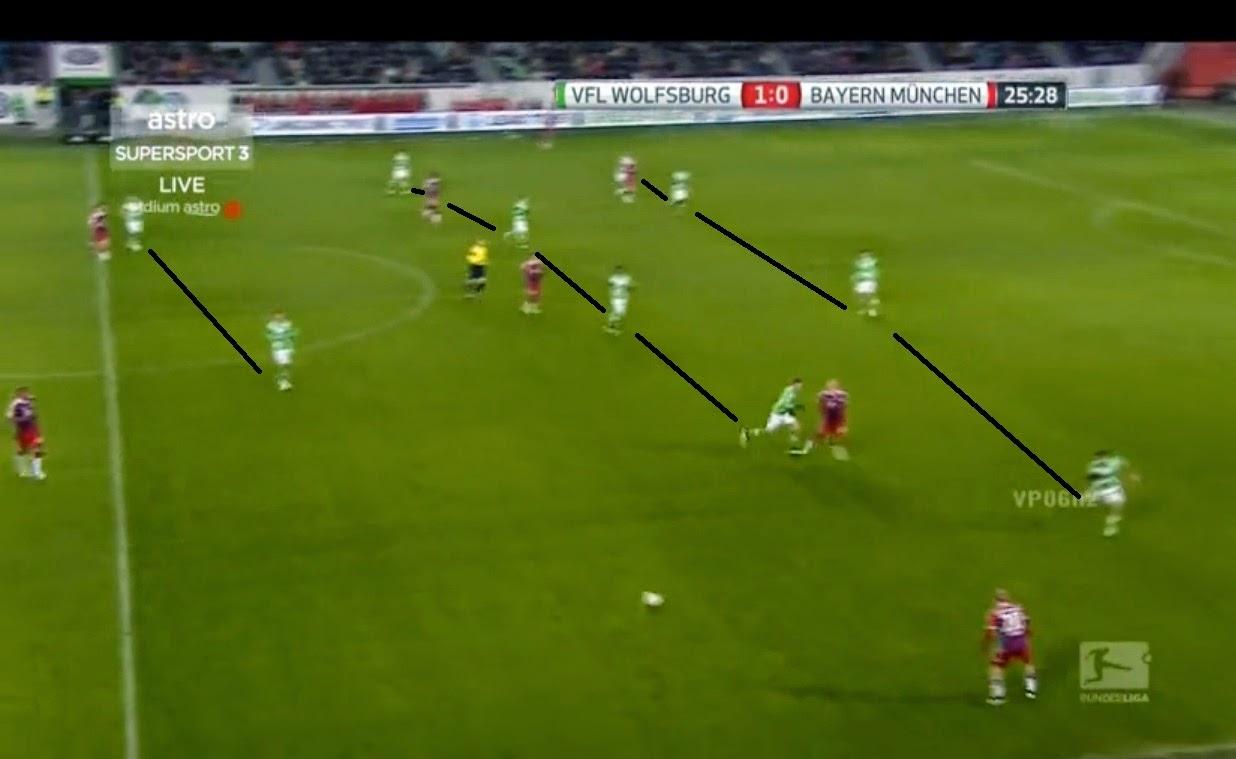 Wolfsburgo: defender bem para atacar melhor | Planeta Desportivo