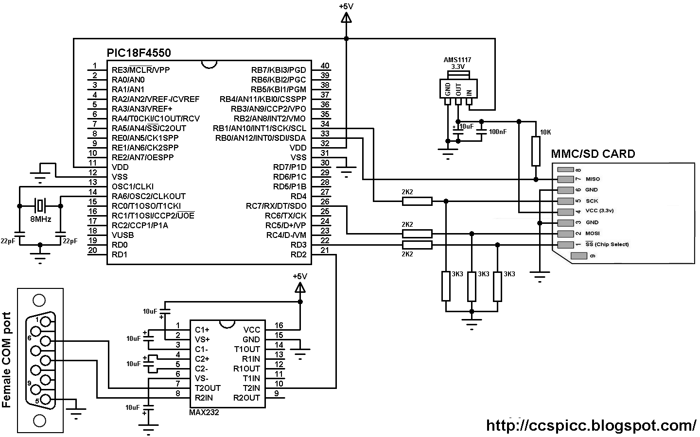 SD Card byte/sector read and write with PIC18F4550 microcontroller