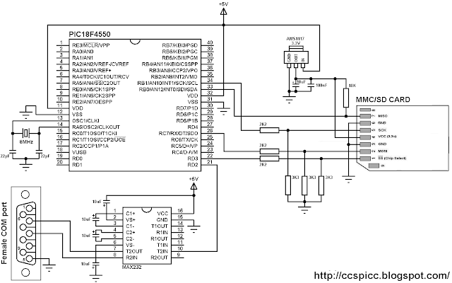 Interfacing PIC18F4550 with SD card (MMC) circuit - Read and write sector data