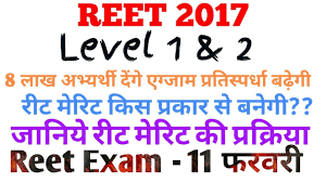 REET Level 1 Cutoff Marks 2018 - Check District Wise Expected Cutoff Marks 2018