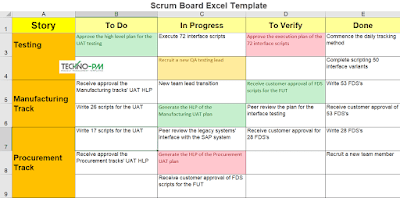 Scrum Board Excel Template