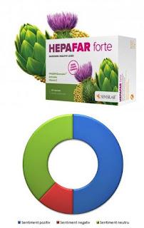 hepafar forte pareri forumuri sanatatea ficatului