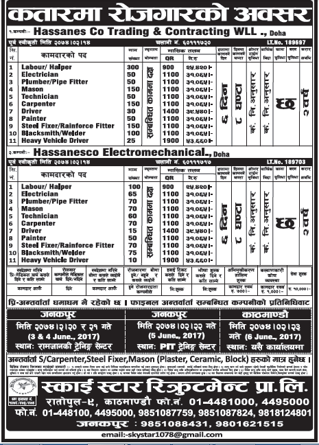 Jobs in Qatar for Nepali, Salary Rs 53,660