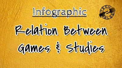 The Relation between Games and Studies (Infographics)