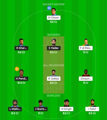 IPL 1st Qualifier MI vs CSK Dream11 Fantasy Cricket Tips for Grand League