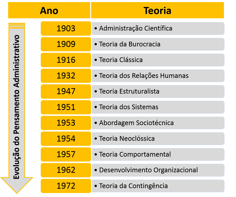 Arruda Consult