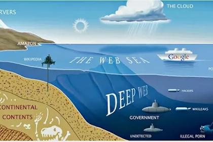 Inilah Situs-Situs Deep Web yang Perlu di Hindari