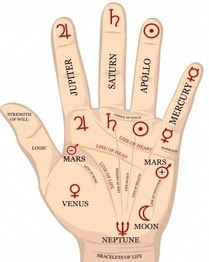 http://www.astrologershivanandaguruji.com