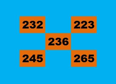 Mengurutkan Bilangan Matematika Kelas 4 SD Semester 1