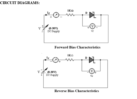 CHARACTERISTICS OF ZENER DIODE Lab - 02 IT HOME Programming Care IT