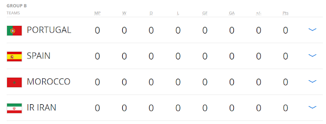 FIFA-World-Cup-2018-Group-B