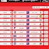 جدول الدوري الالماني الجولة 33