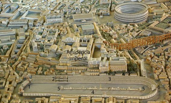 Roma y el Circo Maximo. El circo de Roma