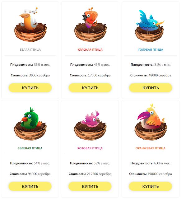 tropic-birds отзывы