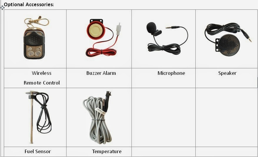 accesories gps tracker