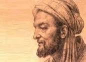 Konsep Pemikiran Ibnu Sina