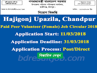Hajigonj Upazila, Chandpur Family Planning Paid Peer Volunteer job circular 2018