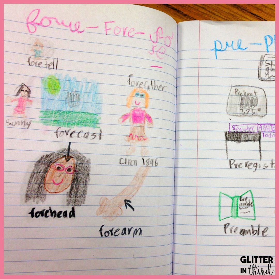 small resolution of How to implement morphology notebooks in your classroom - Glitter in Third