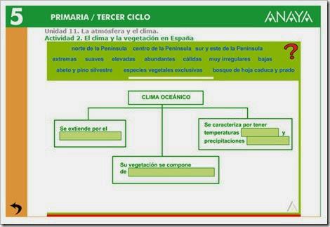 http://www.ceipjuanherreraalcausa.es/Recursosdidacticos/QUINTO/datos/02_Cmedio/datos/05rdi/ud11/02.htm