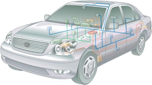 Mengenal Teknologi Multiplex Comunication System (Mcs) Pada Kendaraan