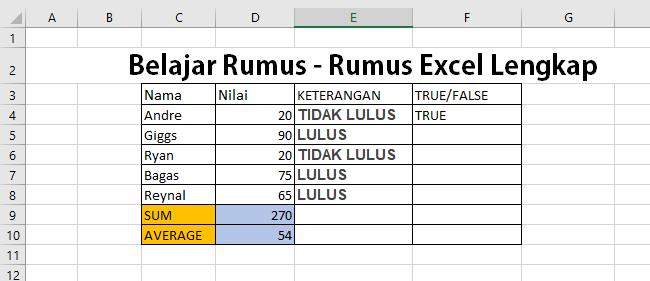 Rumus - Rumus Excel Lengkap SUM, AVERAGE, IF/AND,NOT,OR