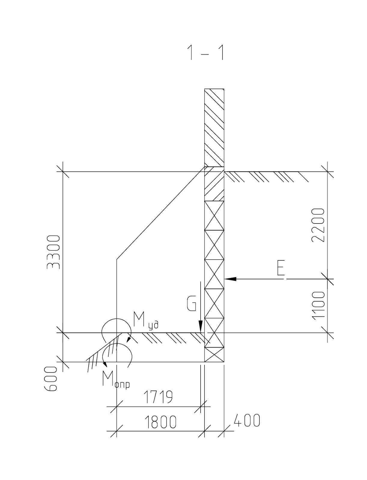 Армирование подпорных стен переменного сечения
