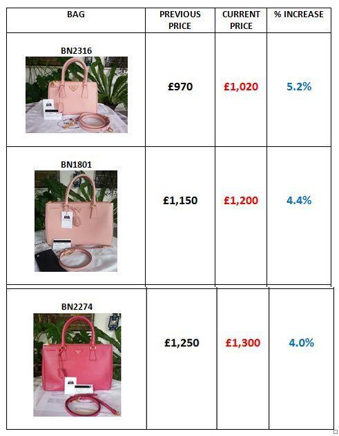 ab58f9d4d2dc Bagz Hauz Fashion: Announcement: PRADA price hike 2013!
