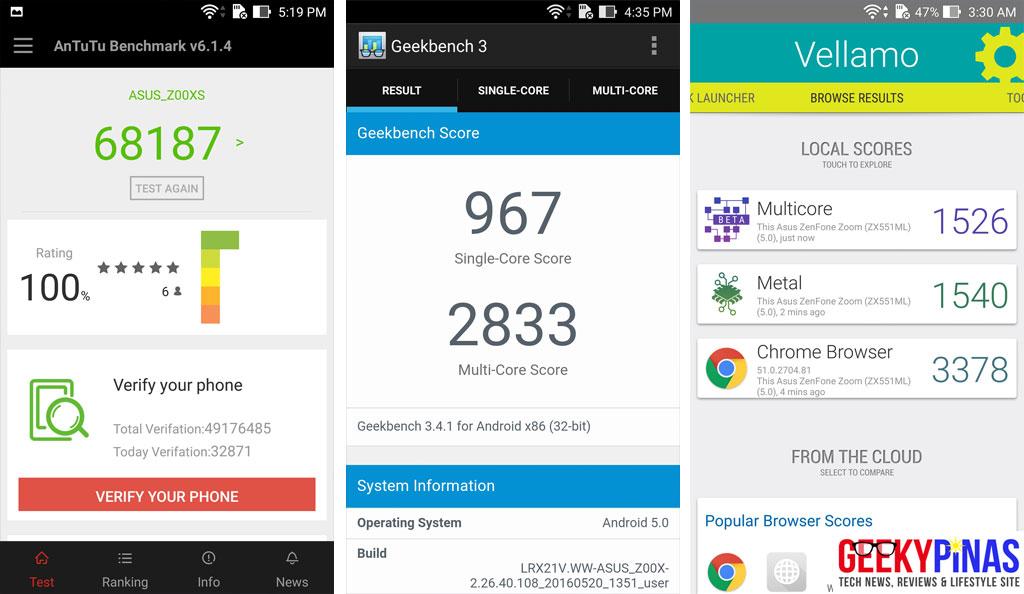 ASUS Zenfone Zoom Benchmark Tests