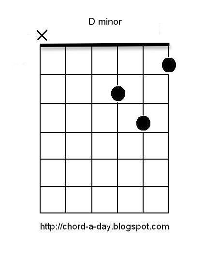 Guitar guitar chords dm : A New Guitar Chord Every Day: Dm Guitar Chord | Beginners Guitar ...