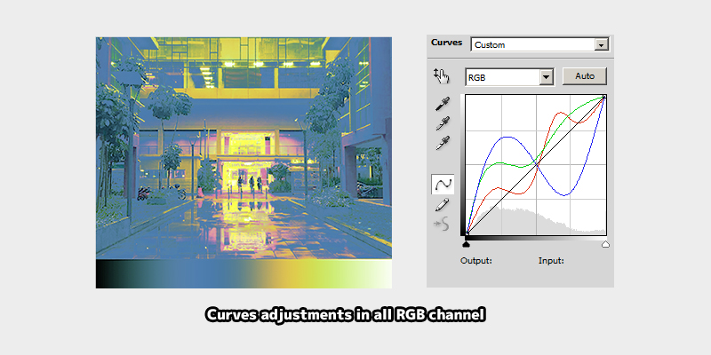 Colour Curves Adjustment Extreme Example