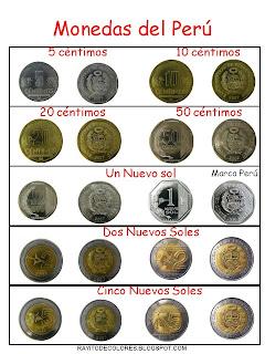 Monedas de Perú