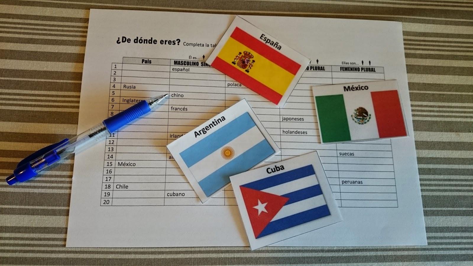 Mundo Intercultural Países Y Nacionalidades En Español: Almendra. Mi Blog De ELE: Países Y Nacionalidades