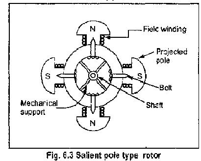 Stepper Motor  lifier Circuits moreover Engr121014 in addition Howstuffworksgasoline Electric Hybrid further Topic in addition 49. on drive motor windings