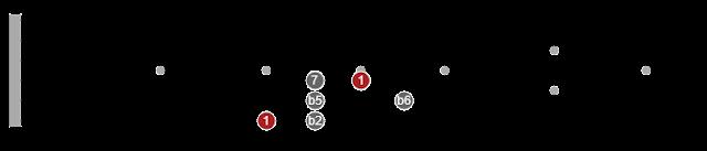 how to practice pentatonic scales