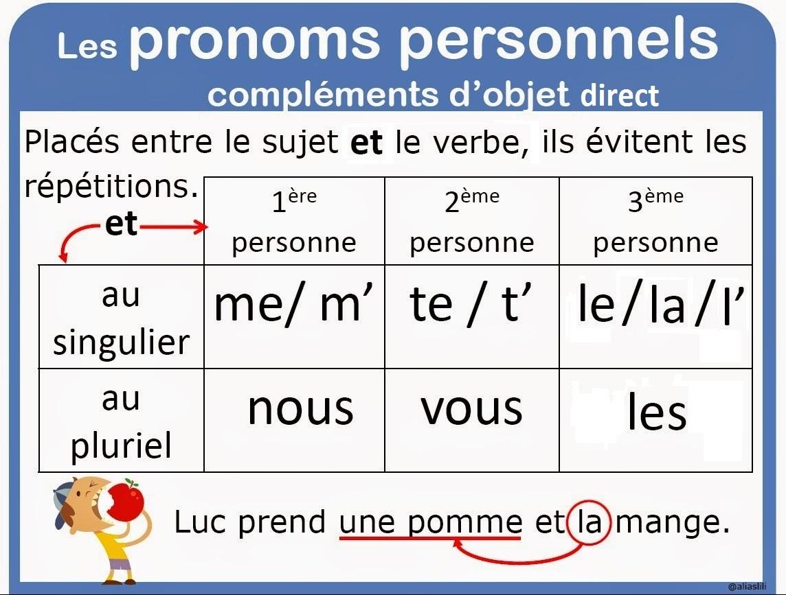 Blog de Français Collège Anna Frank Pistoia: SECONDE: Les pronoms COD