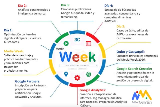Aprende SEO, Adwords y Analytics en el Media Week Ecuador 2016
