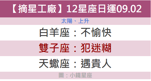 【摘星工廠】星吧每日運勢2018.09.02